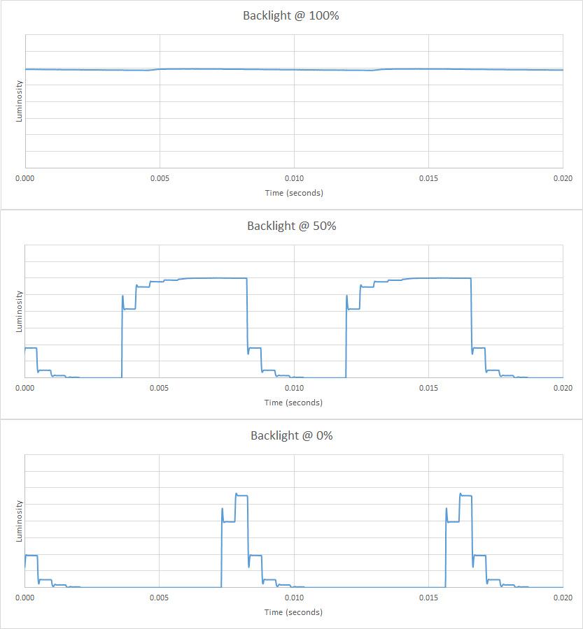 Vizio P Series XLED 2017 Review (P55-E1, P65-E1, P75-E1
