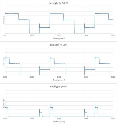 LG UF6800 Review (55UF6800, 65UF6800)