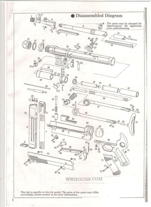 small resolution of m p 40 diagram completed wiring diagrams rh 10 schwarzgoldtrio de m p 22 parts list smith and wesson mp 380 parts breakdown