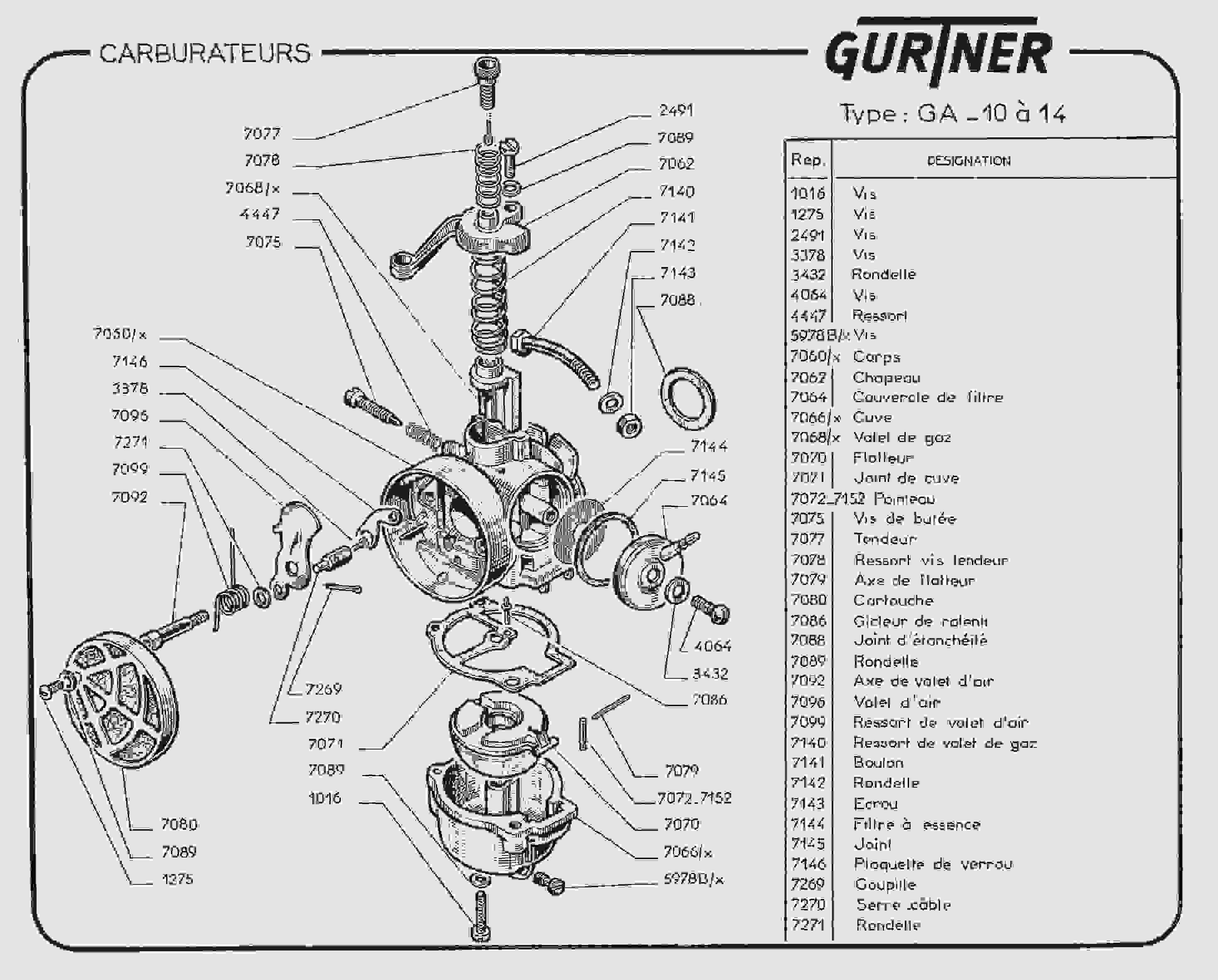 Recherche Piece Carbu Gurtner Ga14 Ga720 Ou Carbu Complet