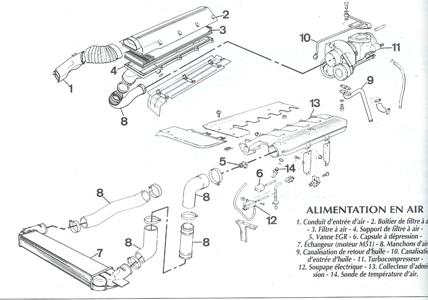 [ BMW e36 325 tds an 1995 ] Avis sur vanne EGR.