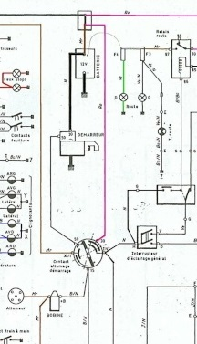 Schema Electrique Lada Niva