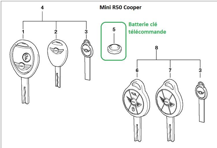 [ Mini cooper R50 an 2002 ] Probleme centralisation et