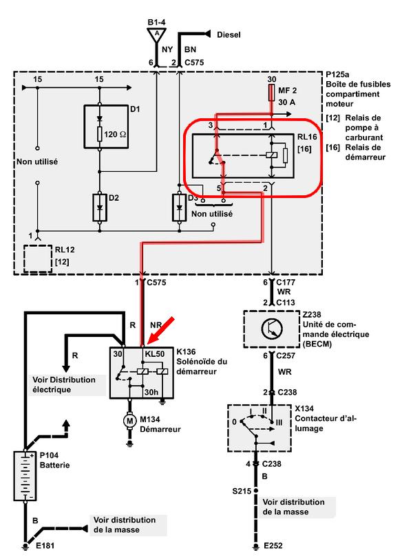 [résolu] pas de réaction du moteur au démarage
