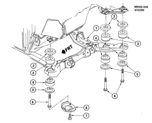 Write-Up: Subframe/Cradle Mount Insulators & Bushings
