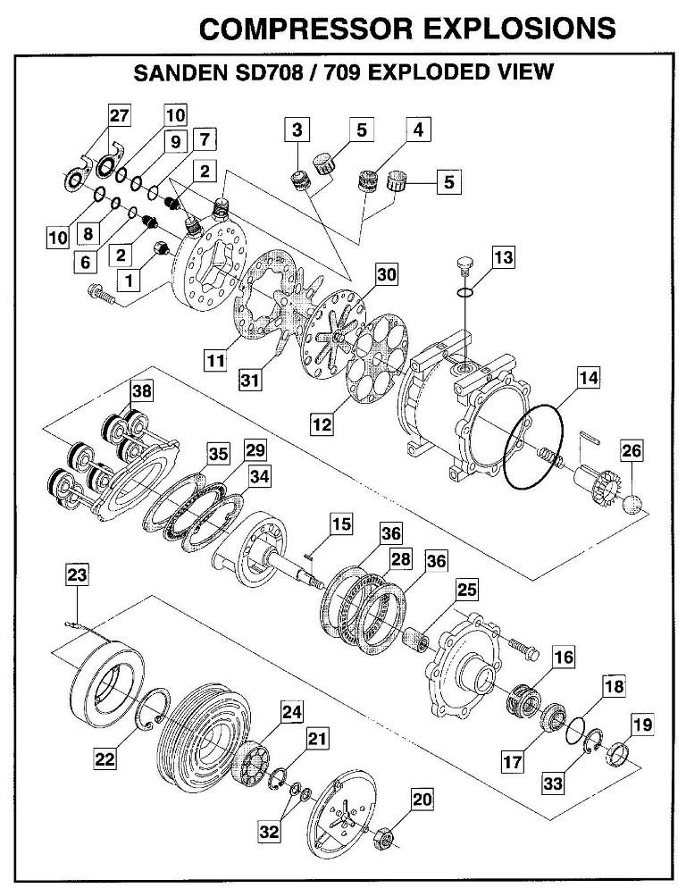 Quelle maintenance peut-on apporter à un compresseur de