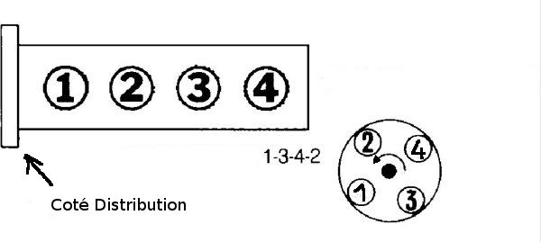 [ peugeot 106 1.4i an 1996 ] Remplacment bobine allumage