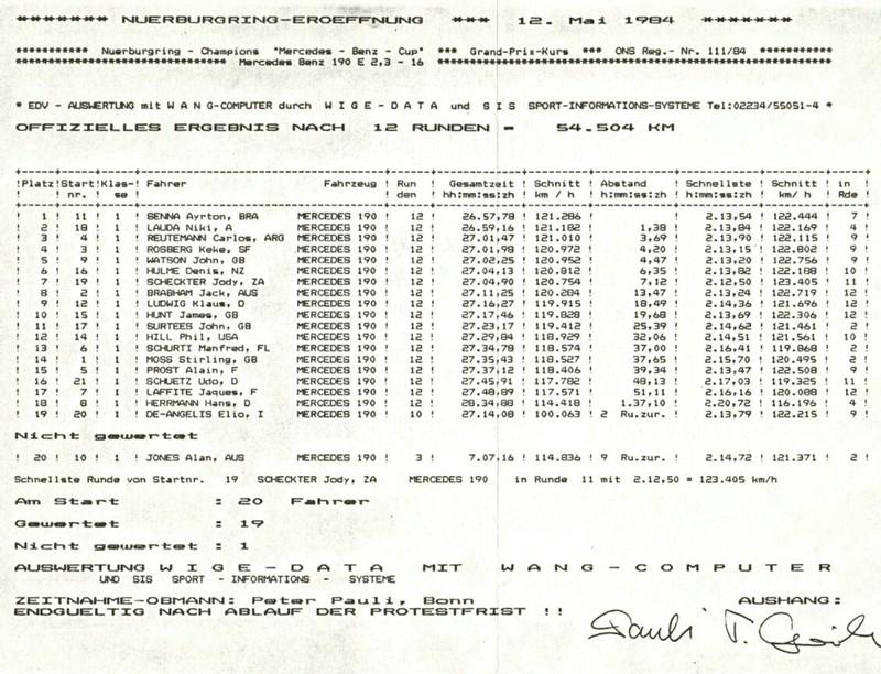 [Historique] La 190E 2.3-16 (W201) 1984-1988