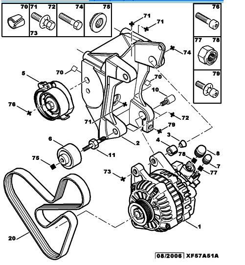 [ Peugeot 307 hdi 110 an 2002 ] démontage alternateur (résolu)