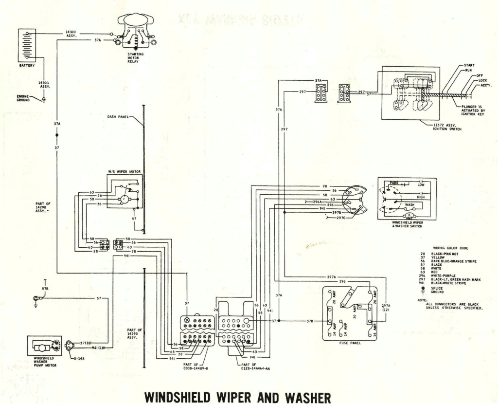 Schéma et diagramme électrique pour la Mustang 1971 (en