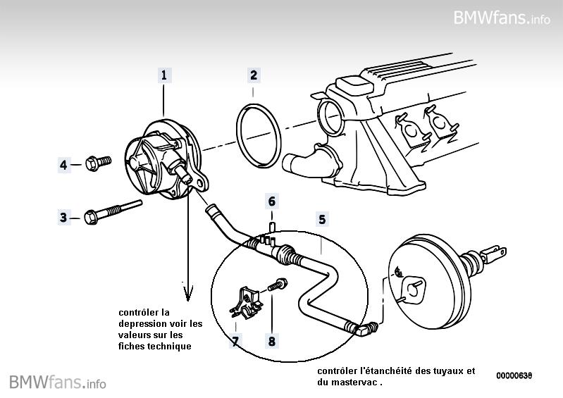 [ BMW E36 325 TDS an 1993 ] Mauvaise assistance au Freinage