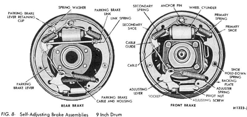 Détail: frein à tambour pour Mustang 1967 1968