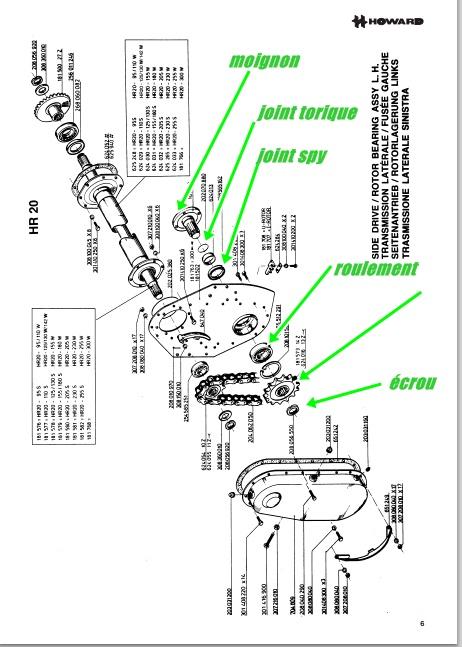 rotavator howard