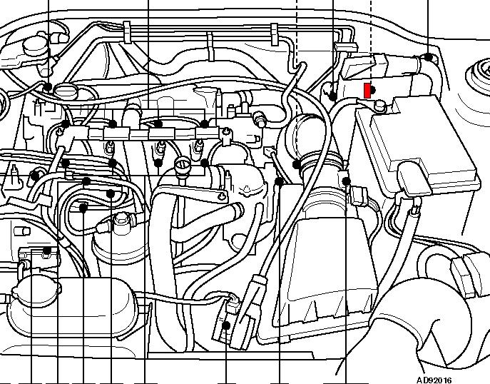 [ Peugeot 306 2.0 HDI an 1999 ] manque de puissance