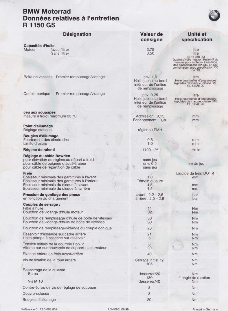 méca général R1150RT