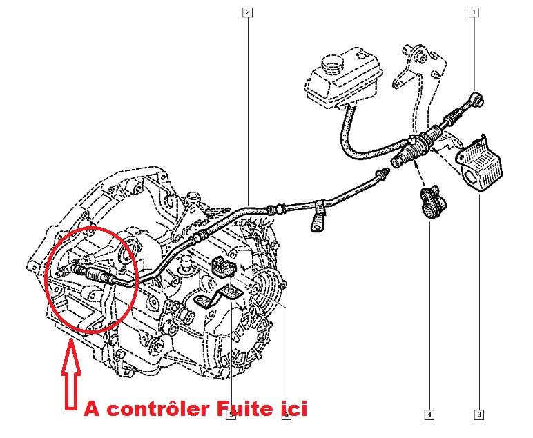 [ Renault espace 4 2.2 dci an 2005 ] Problème d'embrayage