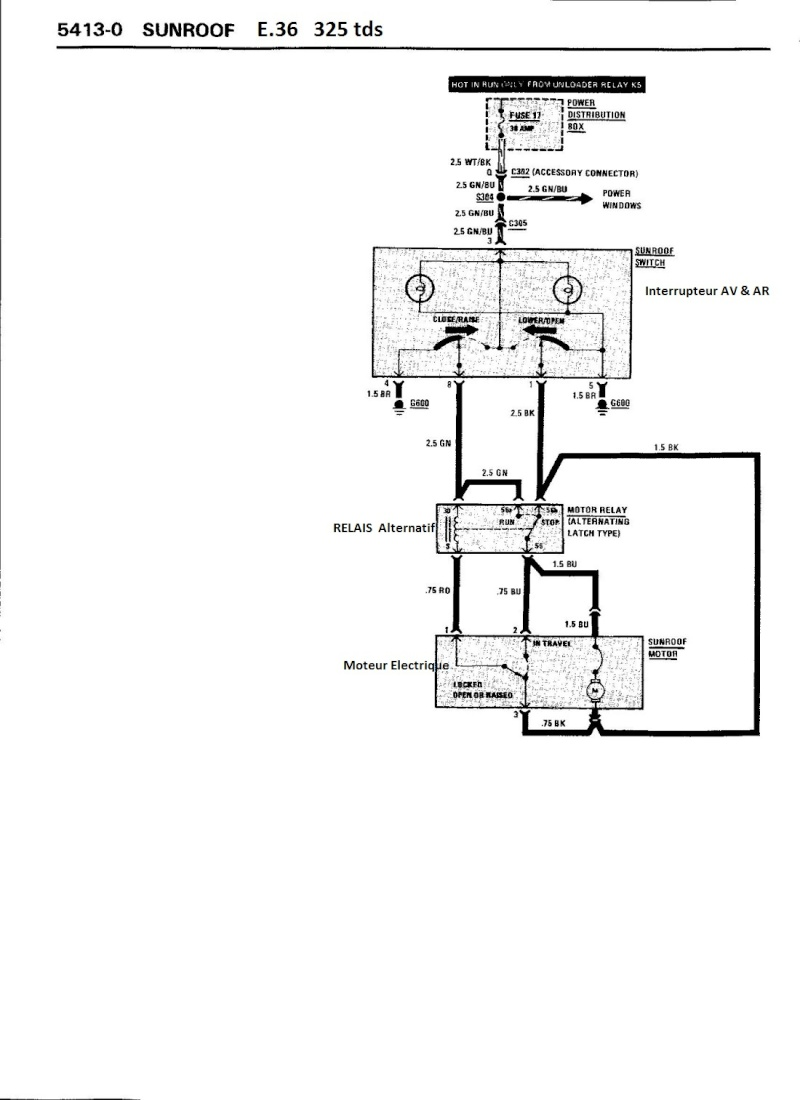[ BMW E36 325TD M51 an 1992 ] problème toit ouvrant