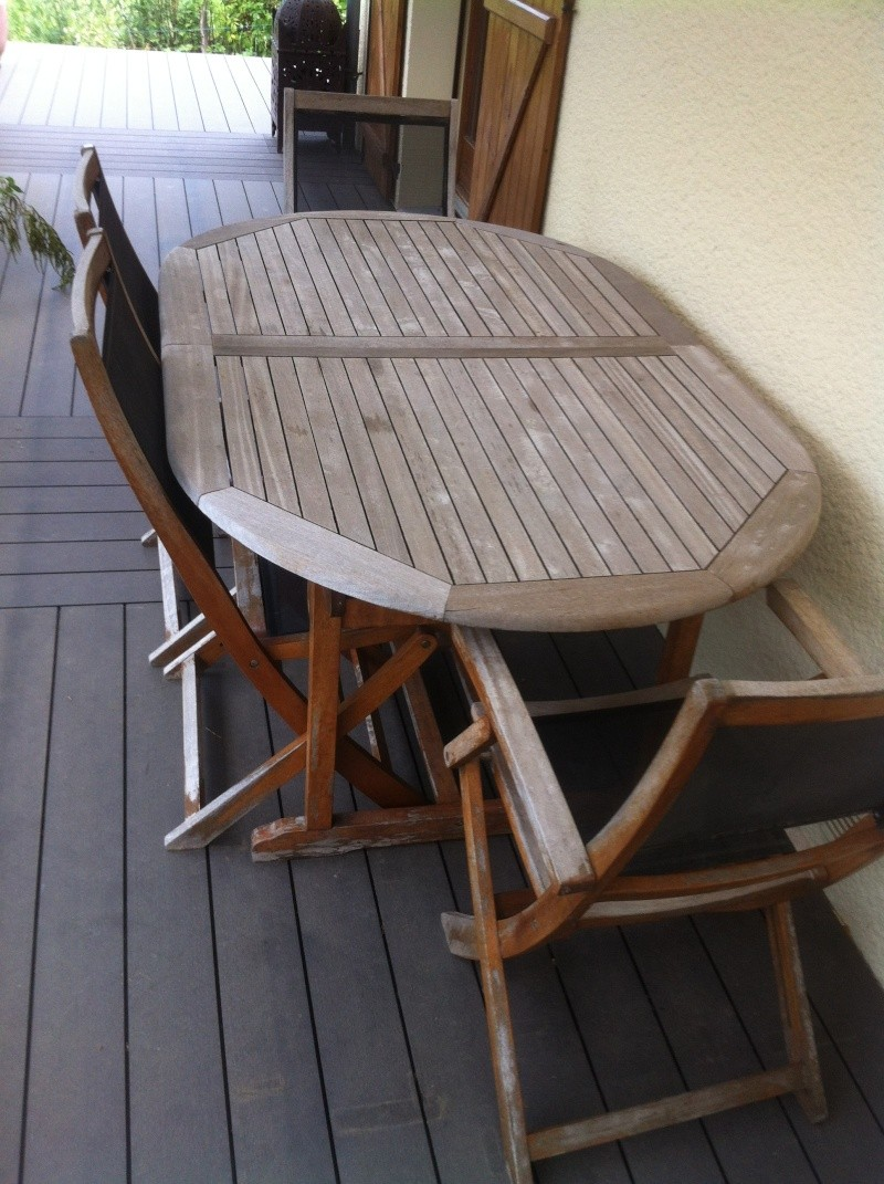 Renover Un Salon De Jardin En Acacia - Décoration de maison idées de ...