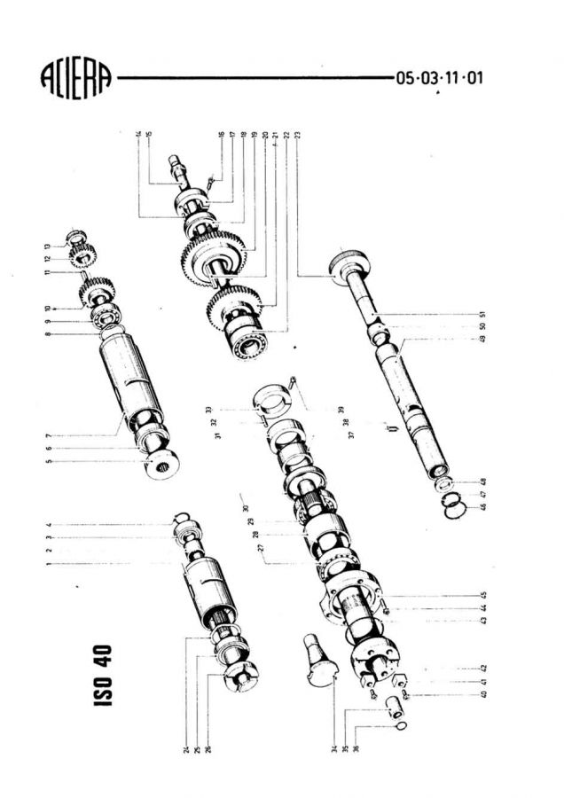 Aciera F5