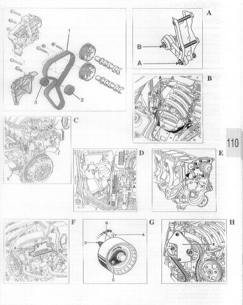 [ Renault megane scenic 1.6 16V ] schéma distribution