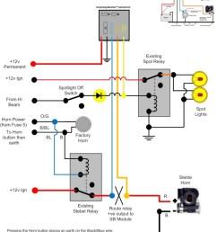 stebel air horn wiring diagram on stebel dixie horn stebel horn sounds  [ 800 x 1123 Pixel ]