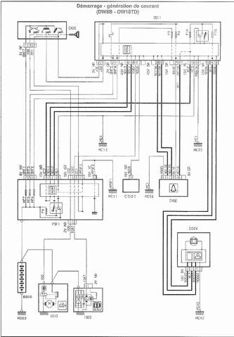 Schema Electrique Peugeot Expert 19 D