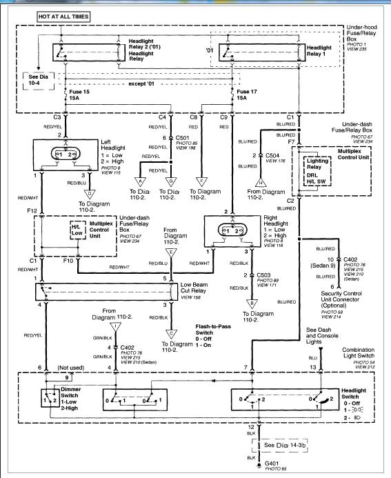 Civic 2002, problème de lumière de jour (DRL)