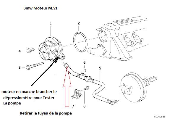 [ BMW E34 525TDS an 1995 ] pédale de frein dure