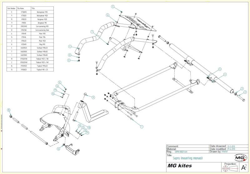 [DIY] réflexion sur conception d'un buggy enfin un apperçue
