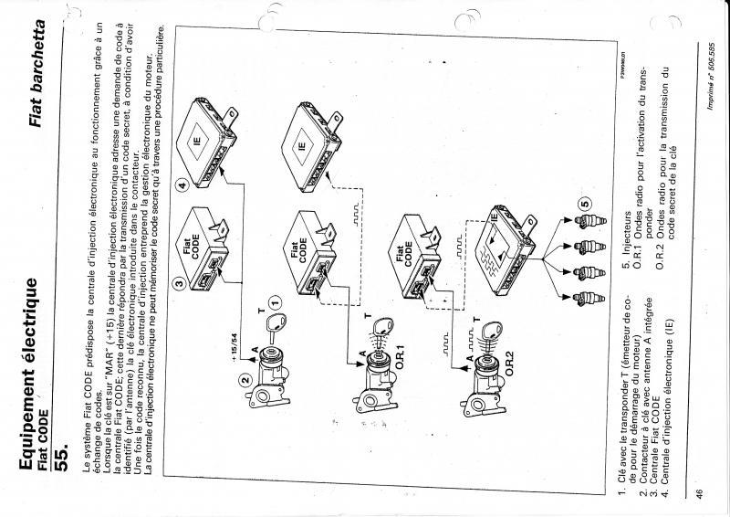 [ Fiat punto an 1995 ] comment supprimer l'anti-démarrage