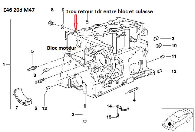 [ BMW E46 320d M47 an 1998 ] Perte ou consommation de LDR