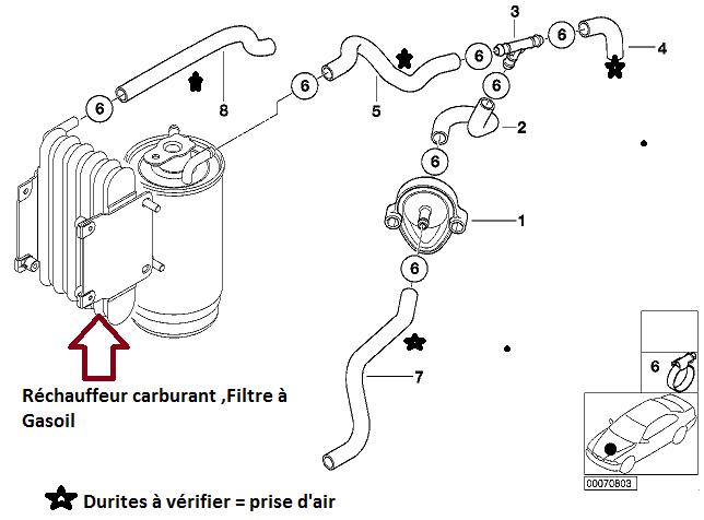 [ Bmw e39 520d M47 an 2001 ] Démarrage impossible après