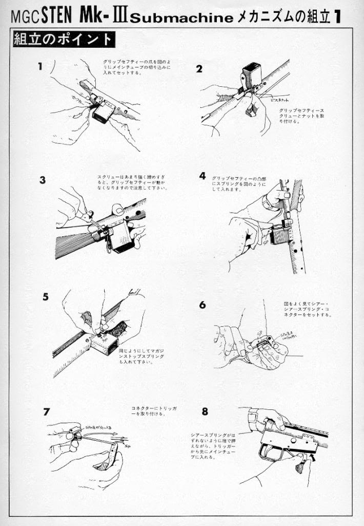 MGC STEN MkIII Instructions