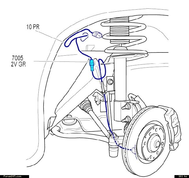 [ Peugeot 307 1.6 16v an 2001 ] probleme abs aleatoire