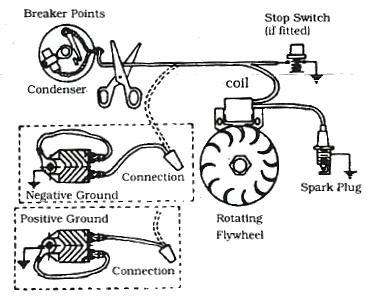 modulo elettronico sostitutivo puntine