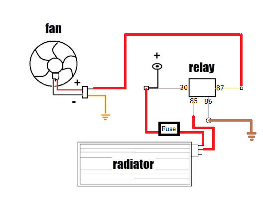 fan switch wiring diagram gm3vlb mini delta relay ifq awosurk de engine rh a9 malibustixx painless