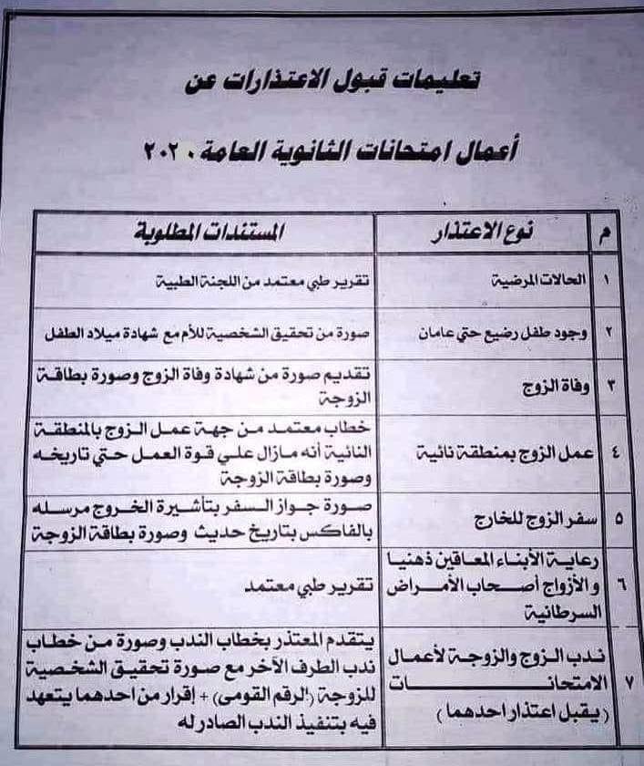 تعليمات قبول الاعتذارات عن امتحانات الثانوية ٢٠٢٠