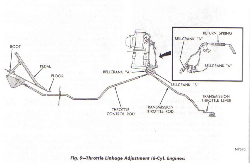 throttle linkage/cable pictures