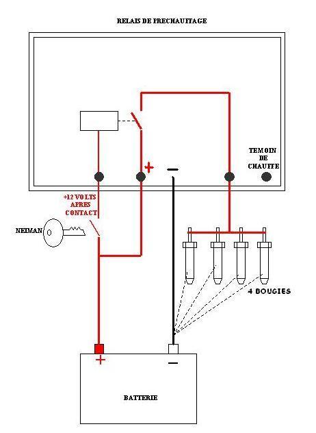 jeep schema moteur electrique pour