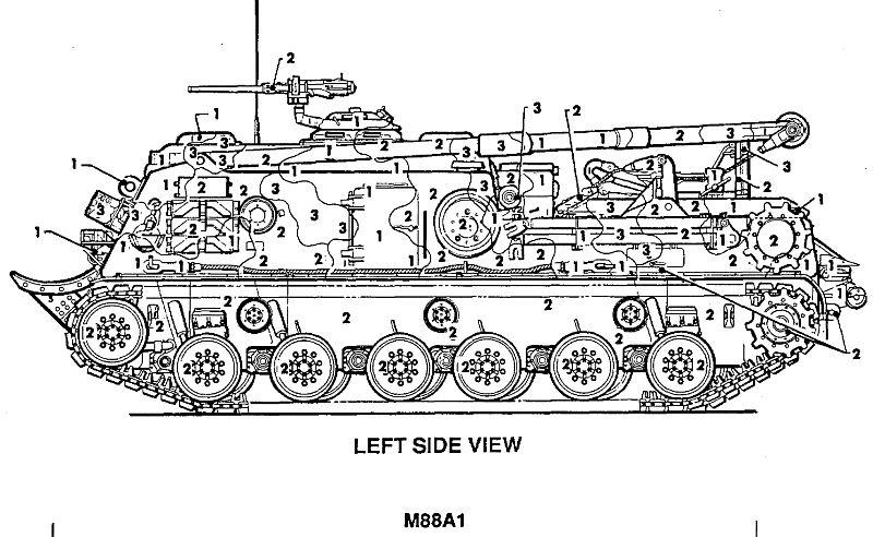Link: Farb-, Markierungs- und Tarnvorschriften der US-Army