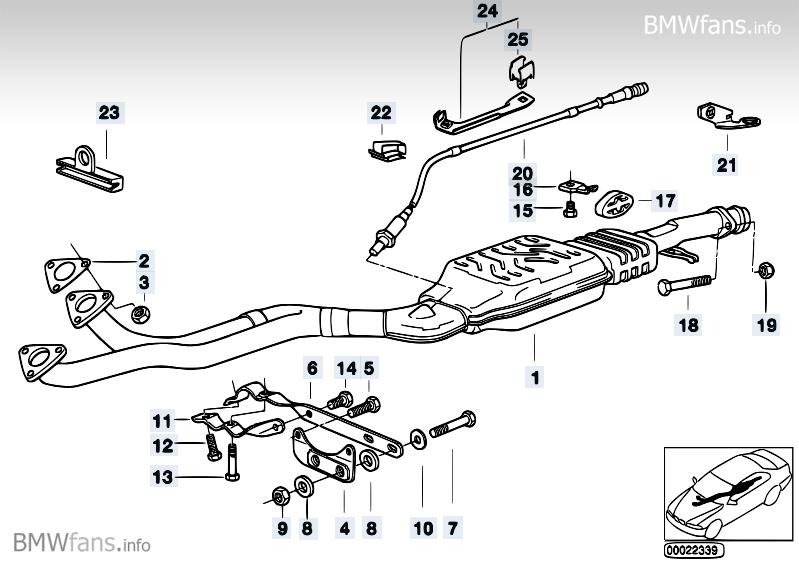 [ BMW E36 320i an 1993 ] Compatibilité échappements (résolu)