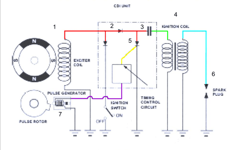 110 Cc Ignition Wiring Diagram Pdf Module D Allumage 233 Lectronique De M