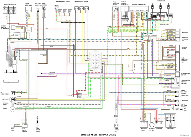 Wiring Diagram Bmw K100lt | Bmw K100rs Wiring Diagram |  | Wiring Diagram