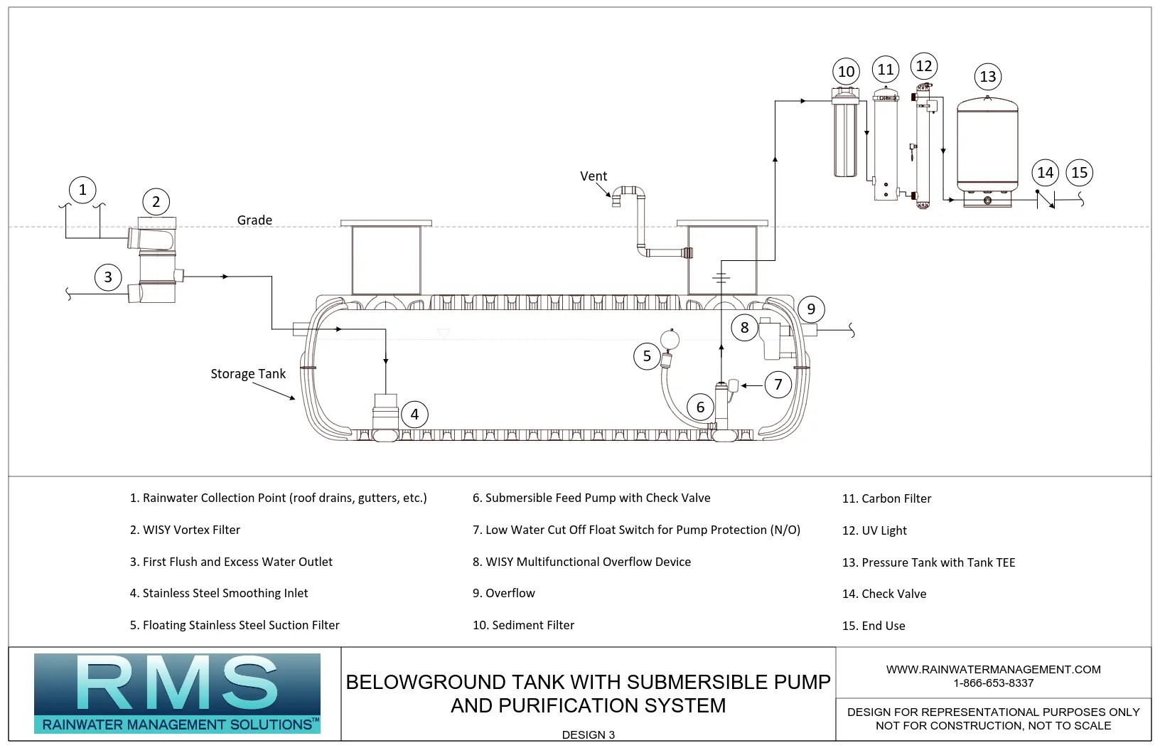 hight resolution of belowground with submersible pump filtration and pressure tank