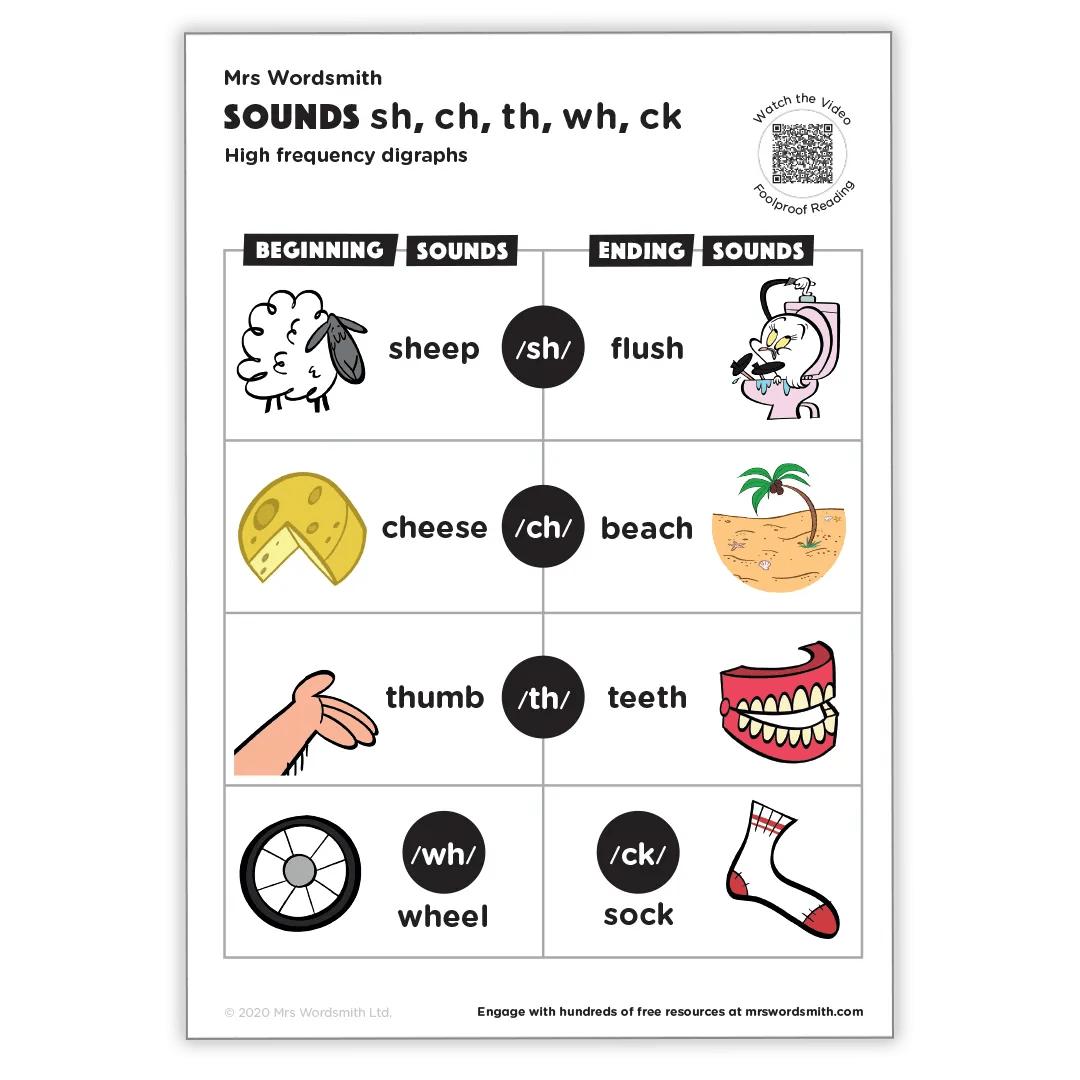hight resolution of Common digraphs: sh