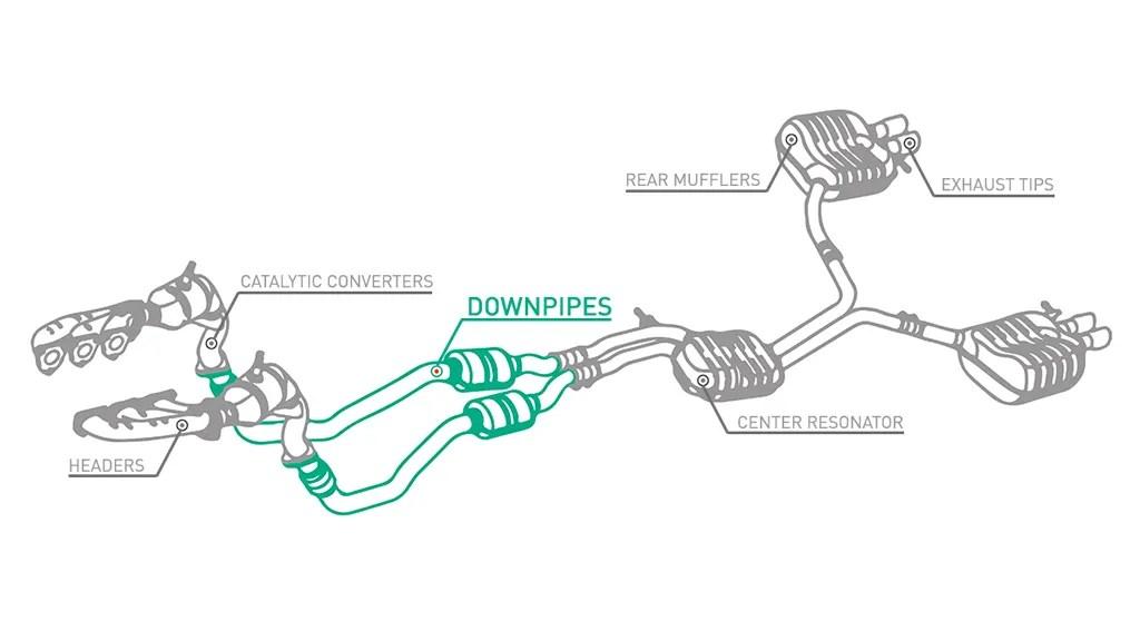 Car Muffler Diagram