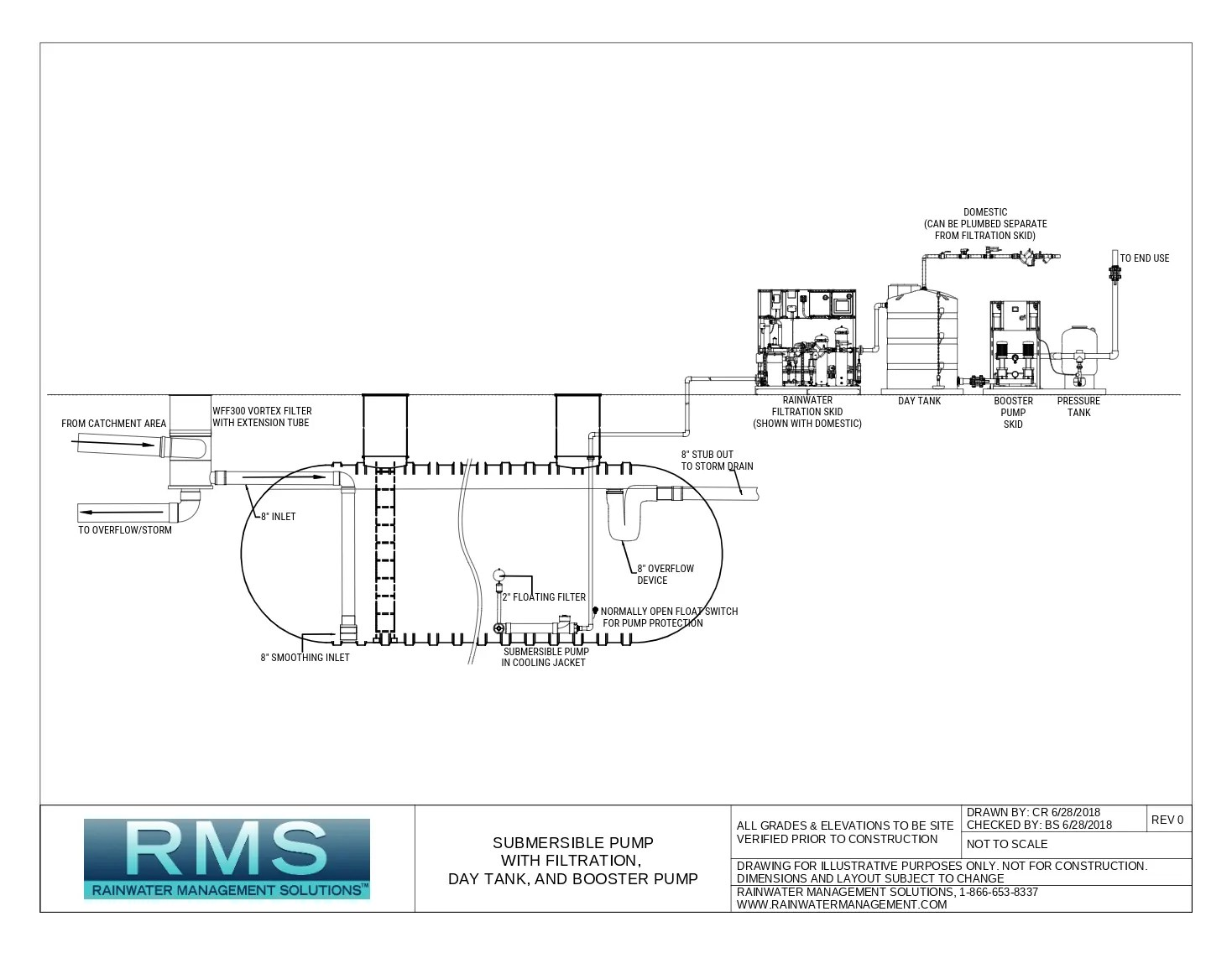 hight resolution of  system design consulting rainwater management solutions on