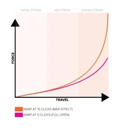 mrp diagram [ 1000 x 1000 Pixel ]