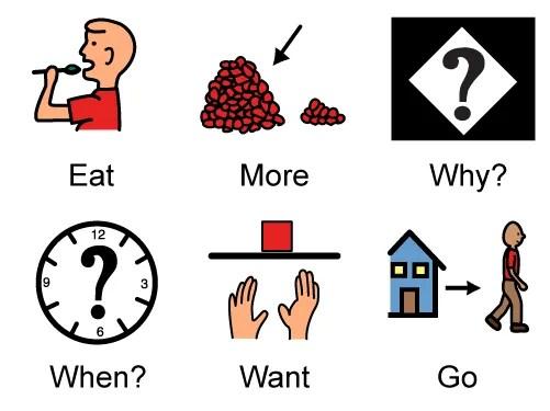 picture communication symbols boardmaker