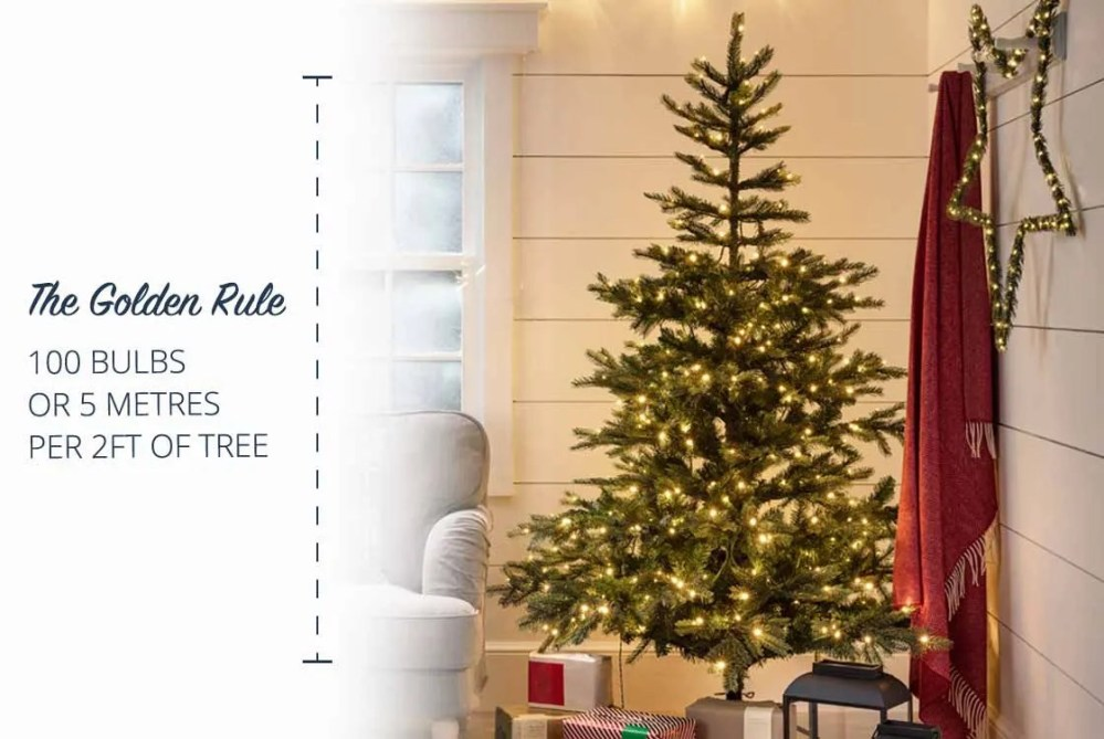 medium resolution of what are the different styles of christmas tree lights